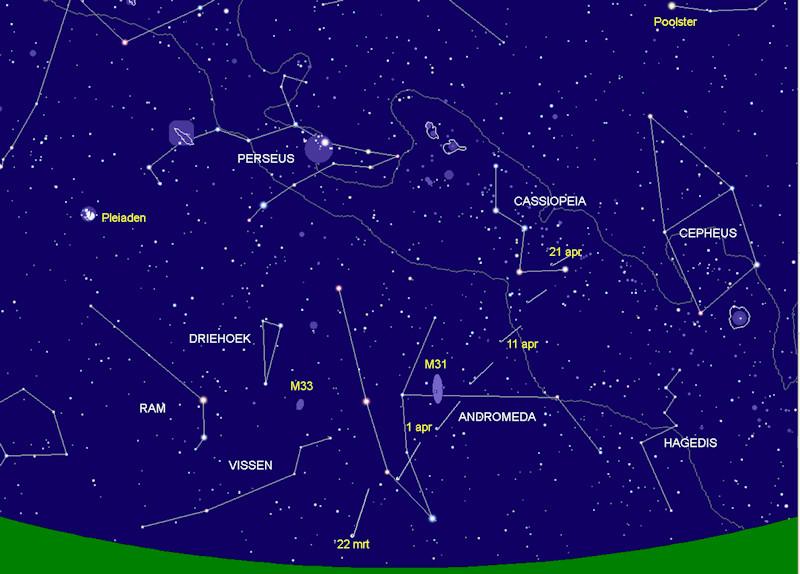 C 2011 L4 PanSTARRS avond 20h00m UT 22 mrt Website